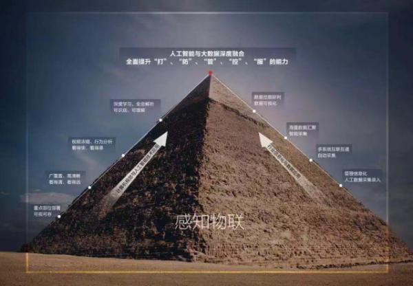 中国通服,建造智慧城市,助推数字经济