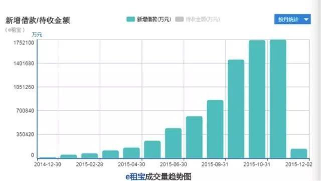 e租宝最新消息:彻底终结,涉案762亿,罚款超20亿,111人入狱