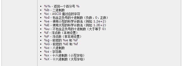 sprintf函数php的详细使用方法11112219老黑1255方法,使用,详细,函数,