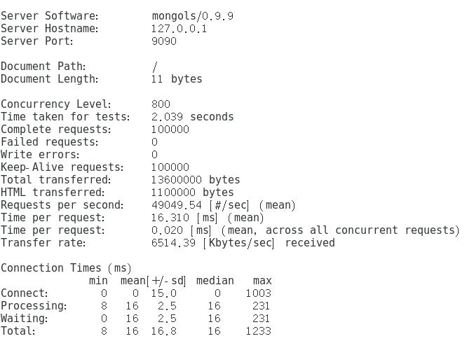 网络库压力测试:mongols VS evpp