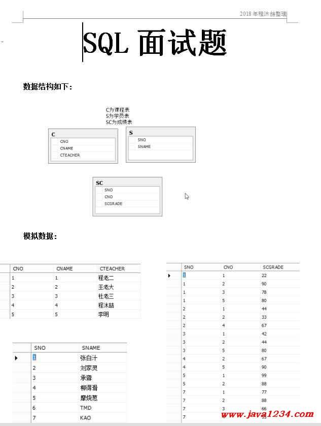 经典sql面试题及答案 PDF下载