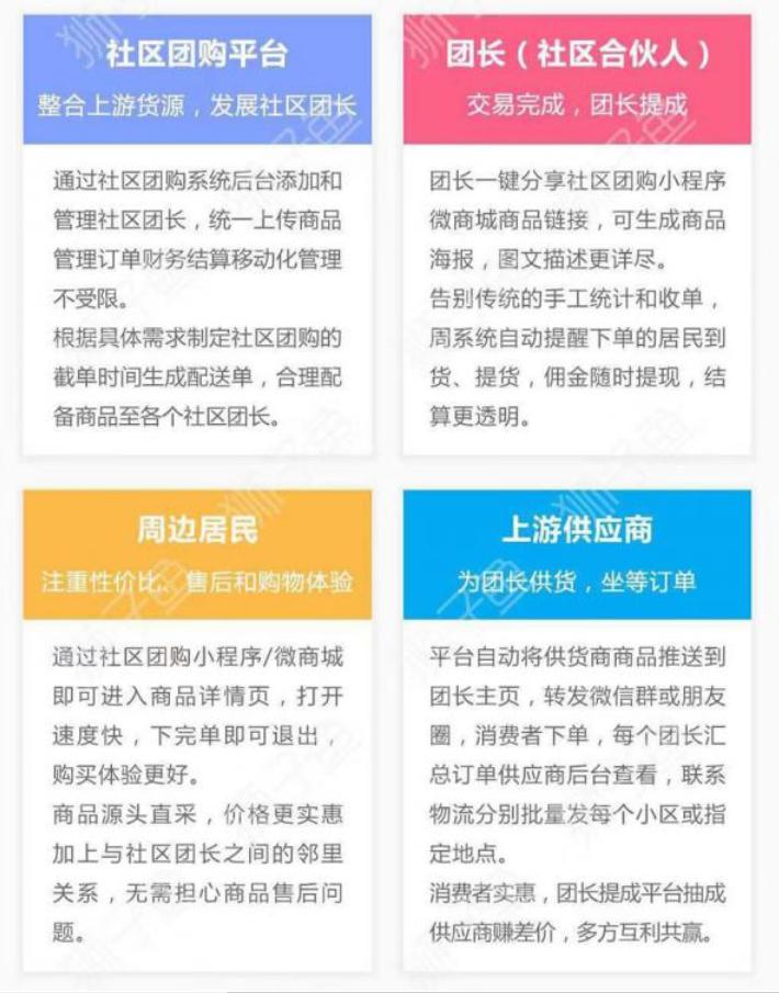 狮子鱼社区团购小程序独立版_14.5.0